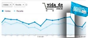 Dia do frete grátis lojasmm.com vida de e-commerce